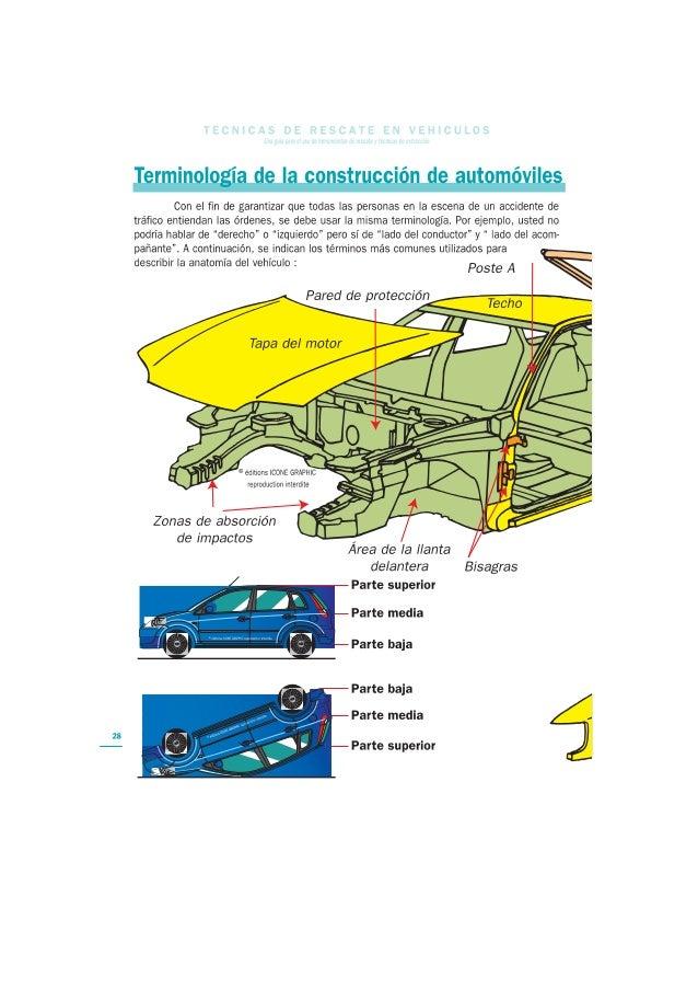 Atractivo Anatomía De Un Poste De Electricidad Embellecimiento ...