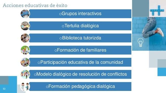 10 oGrupos interactivos oTertulia dialógica oBiblioteca tutorizda oFormación de familiares oParticipación educativa de la ...