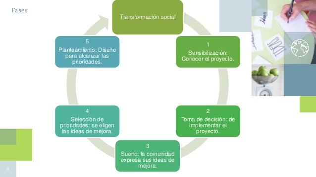 9 Transformación social 1 Sensibilización: Conocer el proyecto. 2 Toma de decisión: de implementar el proyecto. 3 Sueño: l...