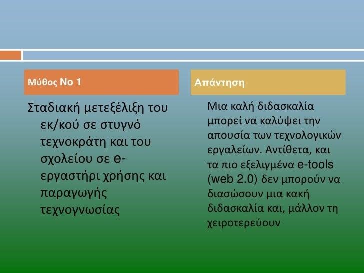 Res digital  school Slide 2