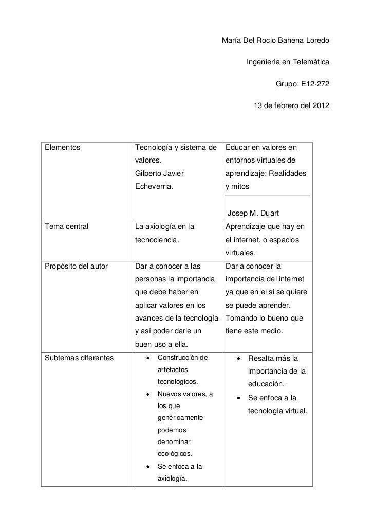 María Del Rocio Bahena Loredo                                                        Ingeniería en Telemática             ...