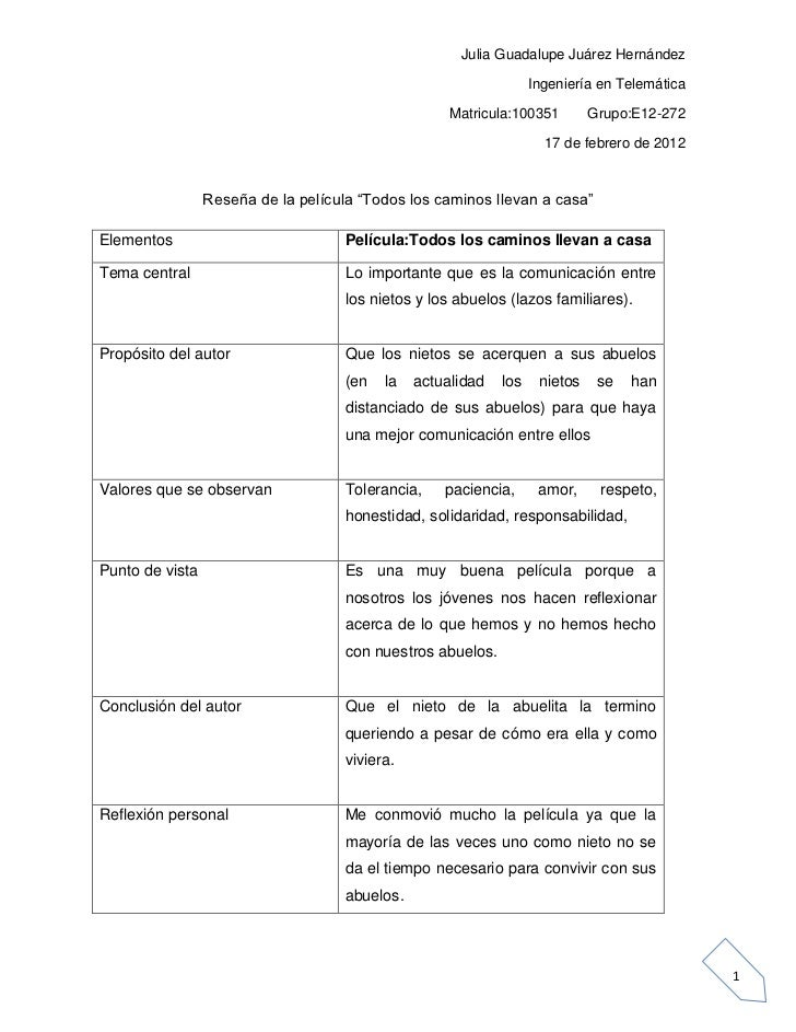 Julia Guadalupe Juárez Hernández                                                                   Ingeniería en Telemátic...