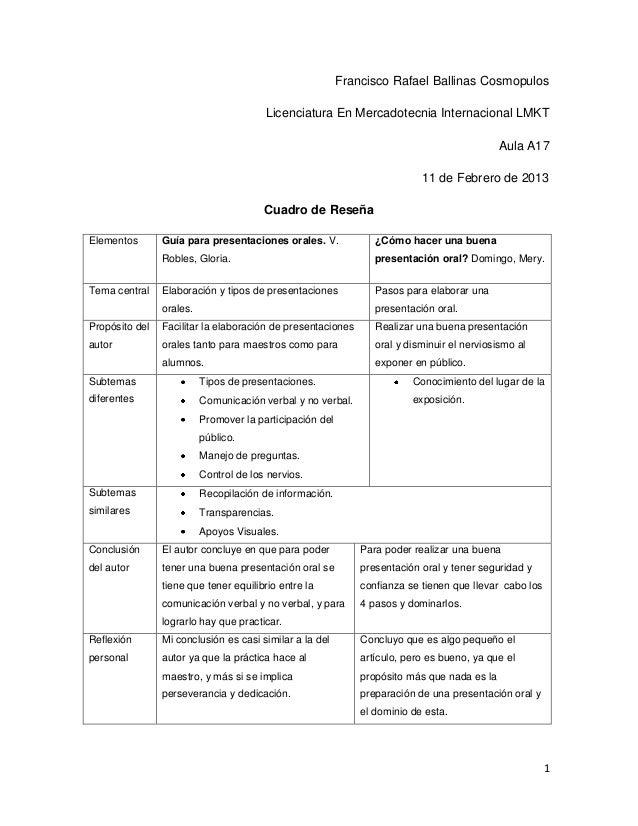 Francisco Rafael Ballinas Cosmopulos                                        Licenciatura En Mercadotecnia Internacional LM...