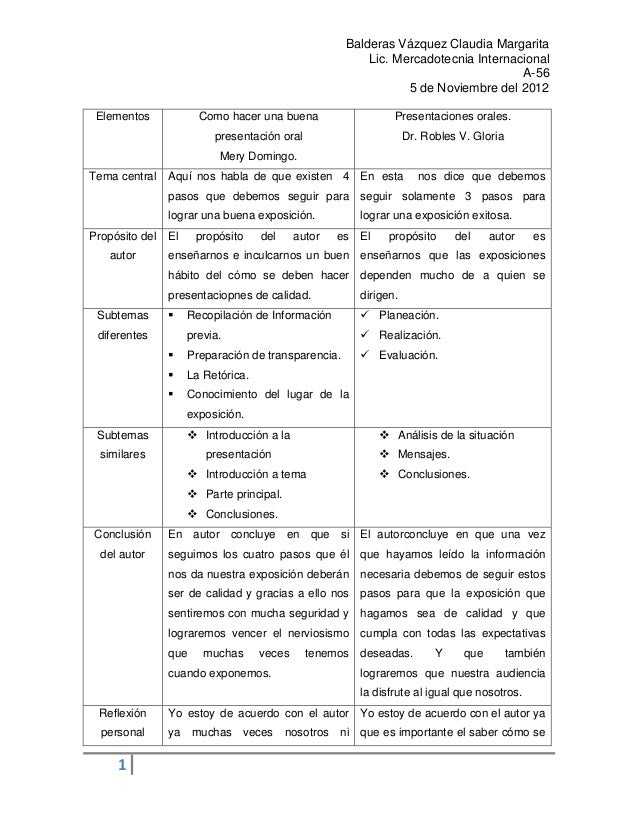 Balderas Vázquez Claudia Margarita                                                         Lic. Mercadotecnia Internaciona...