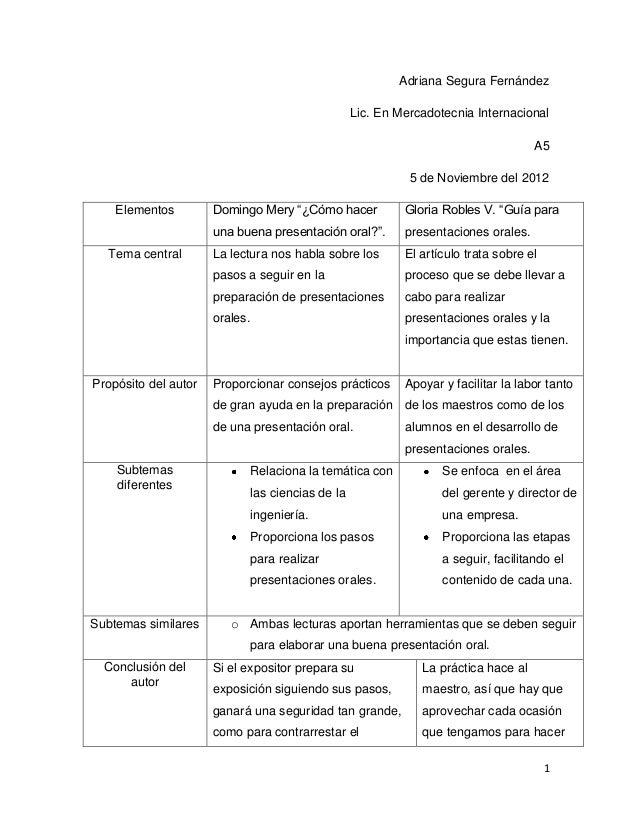 Adriana Segura Fernández                                                 Lic. En Mercadotecnia Internacional              ...