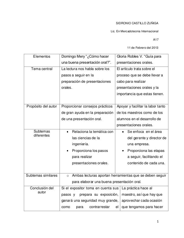 SIDRONIO CASTILLO ZUÑIGA                                                           Lic. En Mercadotecnia Internacional    ...