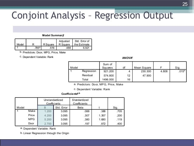 conjoint analysis in market research 'conjoint analysis ' is a survey based statistical technique used in market research that helps determine how people value different attributes (feature, function.