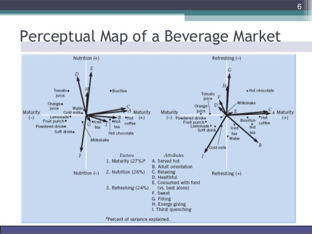 conjoint analysis in market research Marketing research helps the marketing and analytical techniques such as conjoint analysis market size, market share, market competition (eg swot analysis.