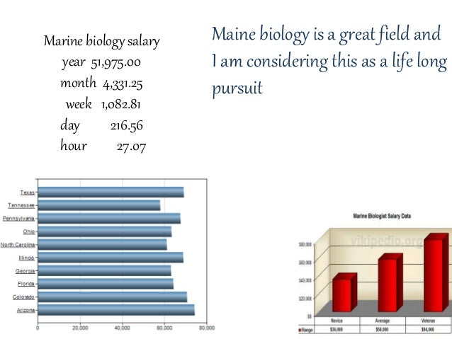 marine-biology-salary