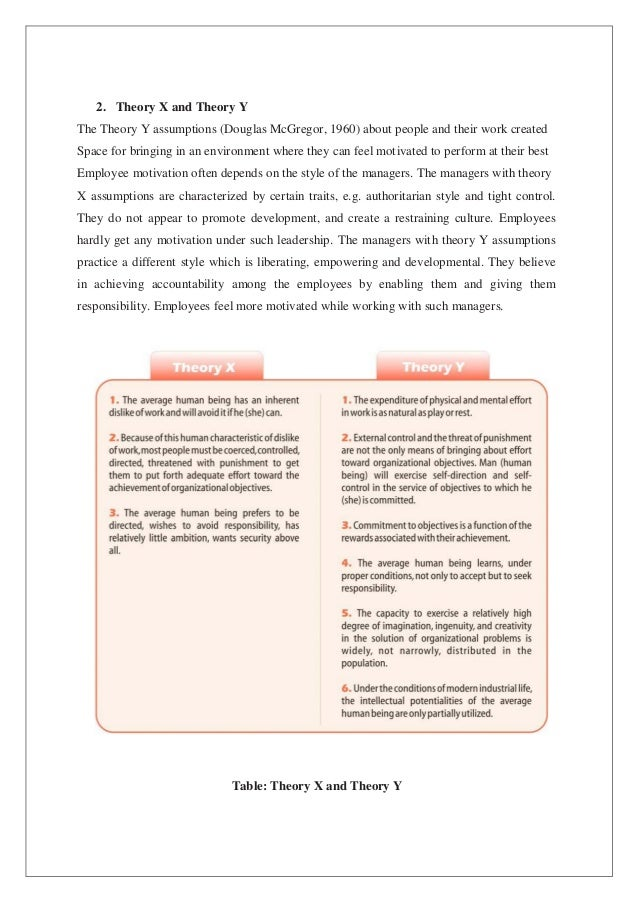 Research paper on motivation of employees pdf viewer