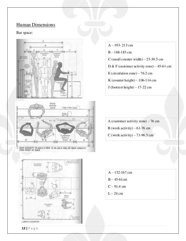 12   P a g e Human Dimensions Bar space: A – 193- 213 cm B – 168-183 cm C (small counter width) – 25-30.5 cm D & F (custom...