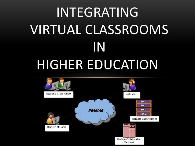 INTEGRATING VIRTUAL CLASSROOMS IN HIGHER EDUCATION