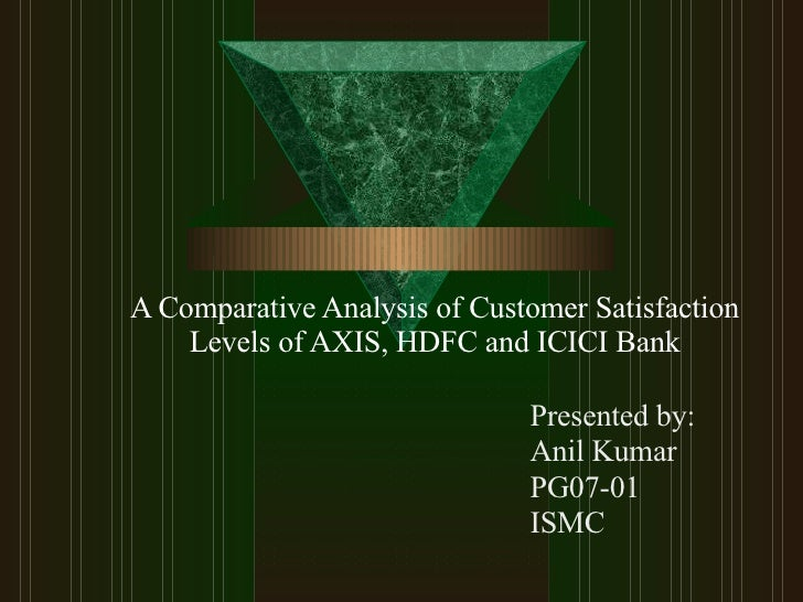 A Comparative Analysis of Customer Satisfaction Levels of AXIS, HDFC and ICICI Bank Presented by: Anil Kumar PG07-01 ISMC
