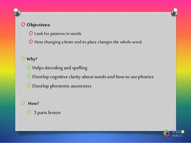 PartOne •Teacher chooses a secret word •Example: MARTIN Secret Word •Using the letters in the secret word, teacher determi...