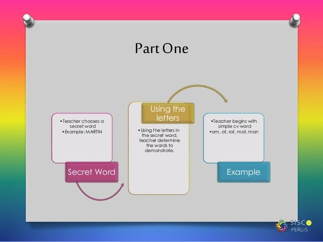 PartTwo •Pupils sort the words based on the beginning sound. •Example: m, mat, man, main Beginning sound •Using the same w...