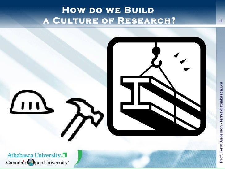 How do we Build  a Culture of Research?
