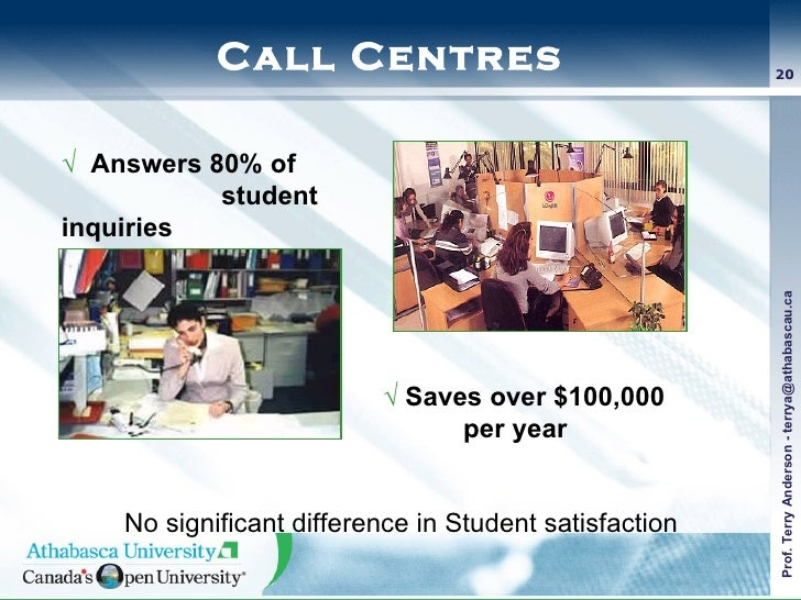 Call Centres √  Saves over $100,000  per year √  Answers 80% of  student inquiries   No significant difference in Student ...