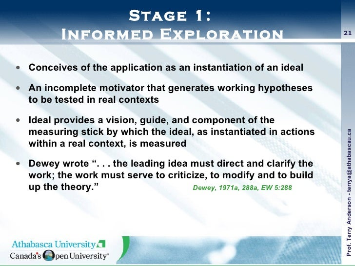 Stage 1:  Informed Exploration <ul><li>Conceives of the application as an instantiation of an ideal </li></ul><ul><li>An i...