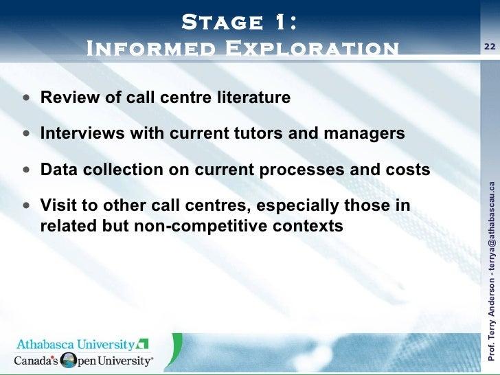 Stage 1:  Informed Exploration <ul><li>Review of call centre literature </li></ul><ul><li>Interviews with current tutors a...