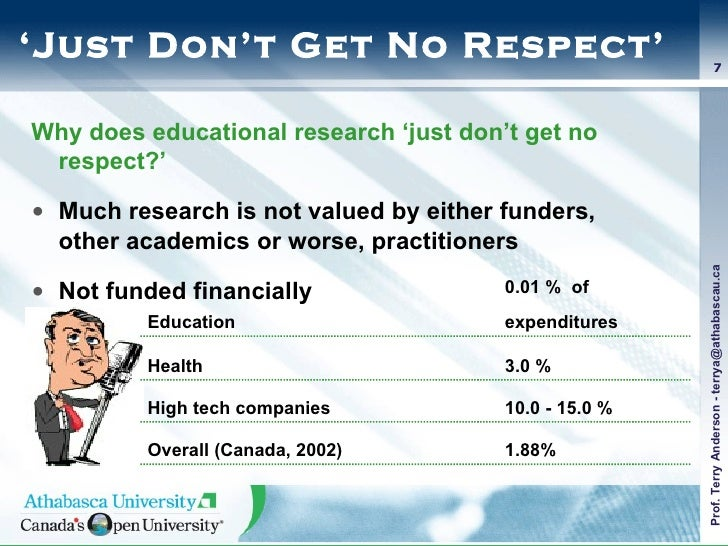 ' Just Don't Get No Respect' <ul><li>Why does educational research 'just don't get no respect?' </li></ul><ul><li>Much res...