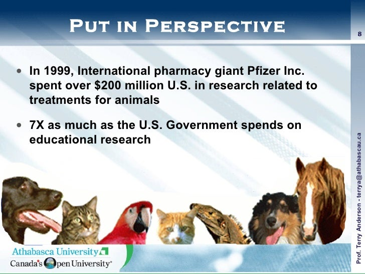 Put in Perspective <ul><li>In 1999, International pharmacy giant Pfizer Inc. spent over $200 million U.S. in research rela...