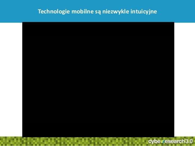 2Technologie mobilne są niezwykle intuicyjne