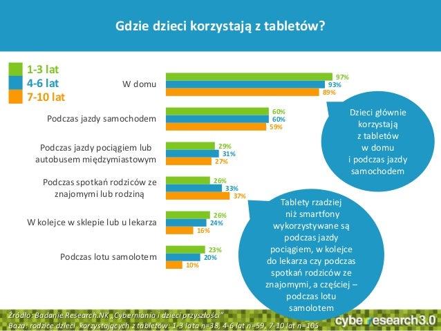 2897%60%29%26%26%23%93%60%31%33%24%20%89%59%27%37%16%10%W domuPodczas jazdy samochodemPodczas jazdy pociągiem lubautobusem...