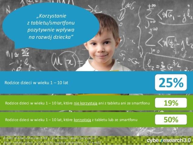 8Rodzice dzieci w wieku 1 – 10 lat25%Rodzice dzieci w wieku 1 – 10 lat, które nie korzystają ani z tabletu ani ze smartfon...