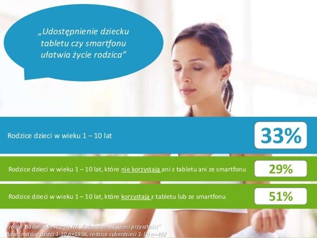 9Rodzice dzieci w wieku 1 – 10 lat33%Rodzice dzieci w wieku 1 – 10 lat, które nie korzystają ani z tabletu ani ze smartfon...