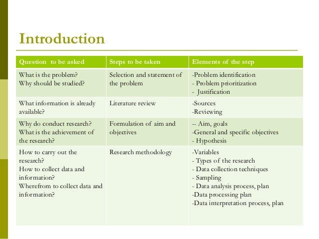 Data analysis plan research proposal