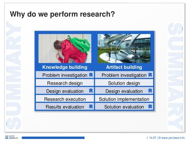 14/27 | © www.janclaes.info SUMMARY SUMMARY Why do we perform research? Knowledge building Artifact building Problem inves...