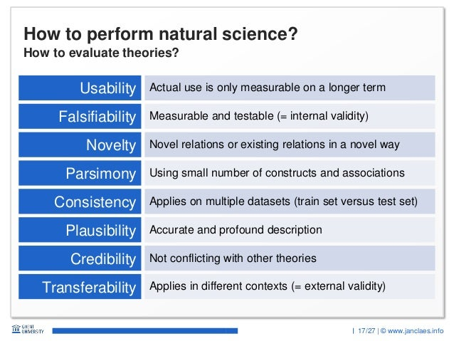 17/27 | © www.janclaes.info How to perform natural science? How to evaluate theories? Usability Falsifiability Novelty Par...