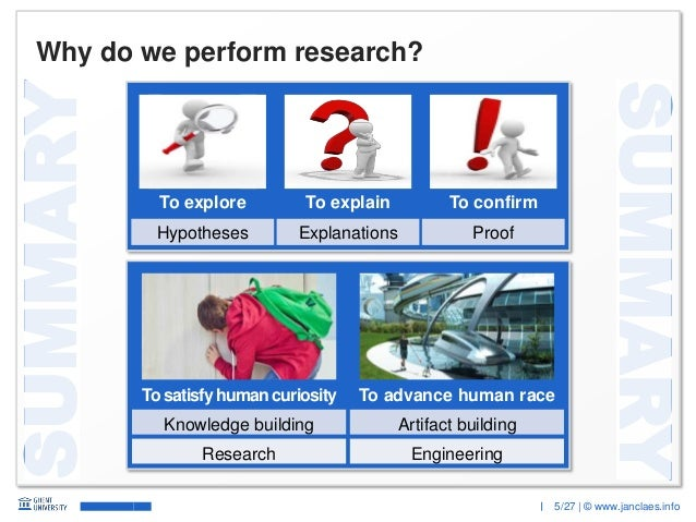 5/27 | © www.janclaes.info SUMMARY SUMMARY Why do we perform research? To explore To confirmTo explain Hypotheses Explanat...