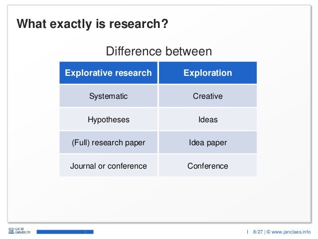 8/27 | © www.janclaes.info What exactly is research? Difference between Explorative research Exploration Systematic Hypoth...