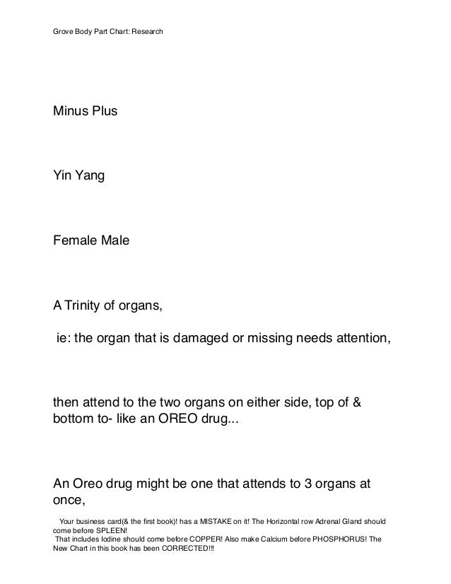 Minus Plus Yin Yang Female Male A Trinity of organs, ie: the organ that is damaged or missing needs attention, then attend...