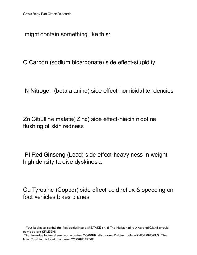 might contain something like this: C Carbon (sodium bicarbonate) side effect-stupidity N Nitrogen (beta alanine) side effe...