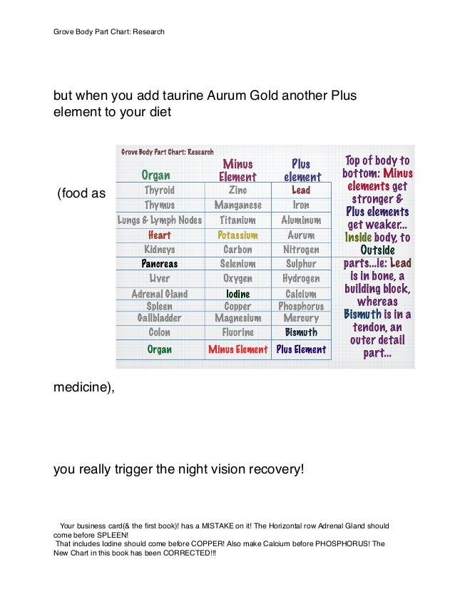 but when you add taurine Aurum Gold another Plus element to your diet (food as medicine), you really trigger the night vis...