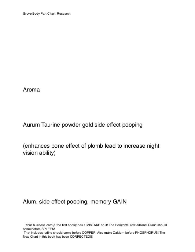 Aroma Aurum Taurine powder gold side effect pooping (enhances bone effect of plomb lead to increase night vision ability) ...