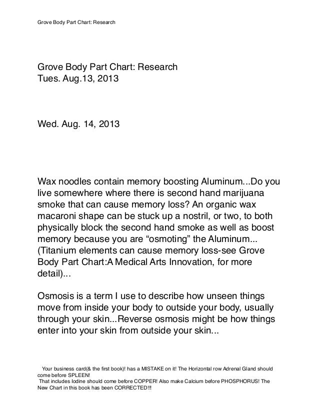 Grove Body Part Chart: Research Tues. Aug.13, 2013 Wed. Aug. 14, 2013 Wax noodles contain memory boosting Aluminum...Do yo...