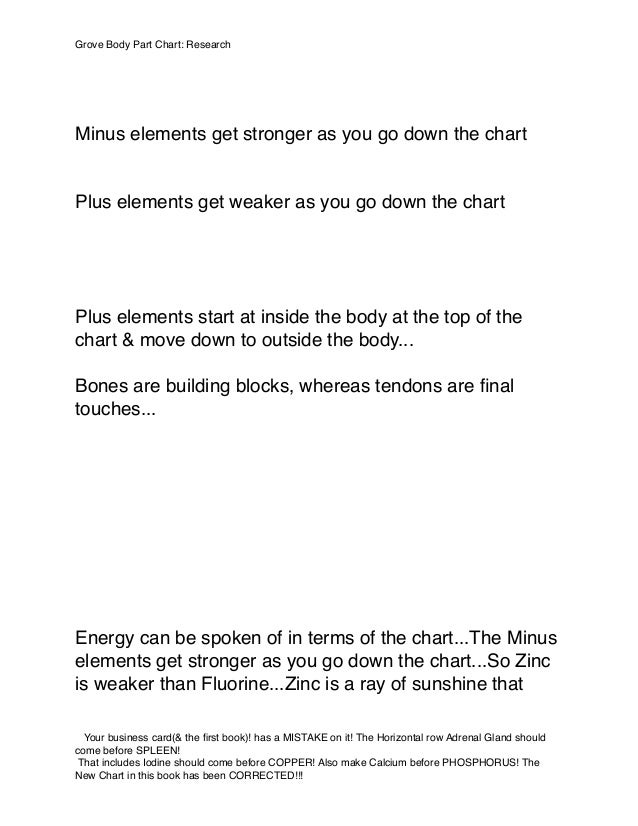 Minus elements get stronger as you go down the chart Plus elements get weaker as you go down the chart Plus elements start...