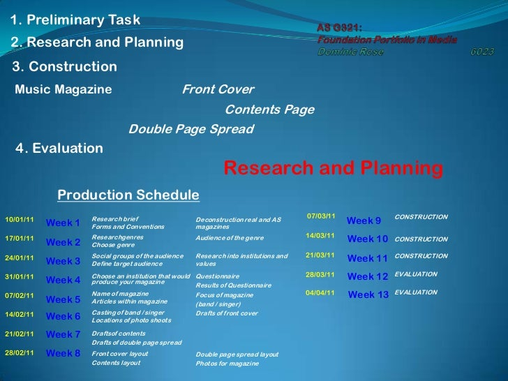 AS G321: Foundation Portfolio in MediaDominic Rose		6023<br />1. Preliminary Task<br />2. Research and Planning<br />3. Co...
