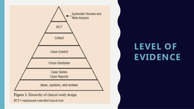 Case crossover study analysis