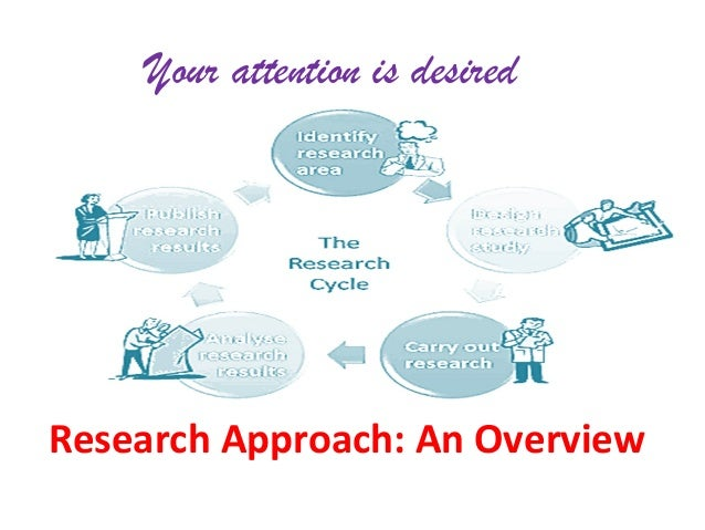 Your attention is desired Research Approach: An Overview