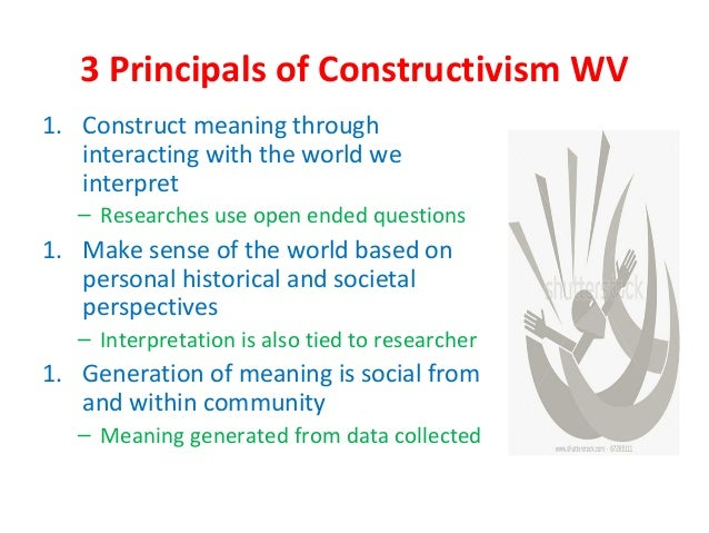 constructivist approach to research