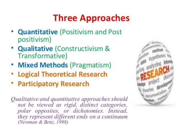 research methods into positivism and social constructivism Relationship between the research paradigm, research method and research   in my research i used the positivist and social constructivist.