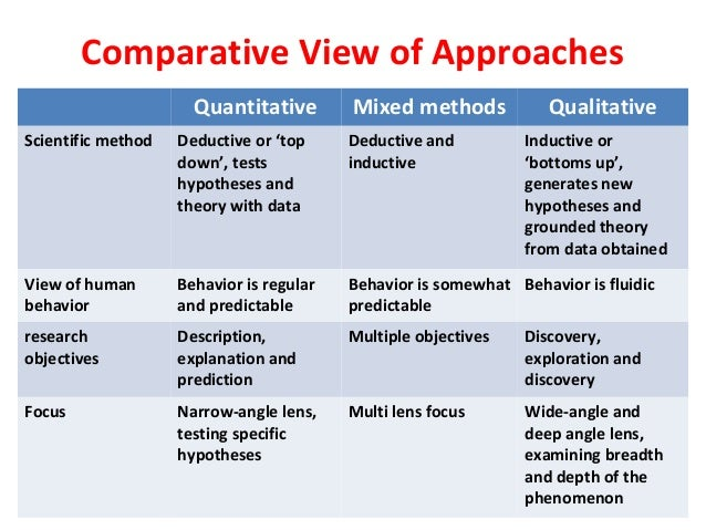 research approach American educational research association mixed methods research: a research paradigm whose time has come author(s): r burke johnson and anthony j onwuegbuzie.
