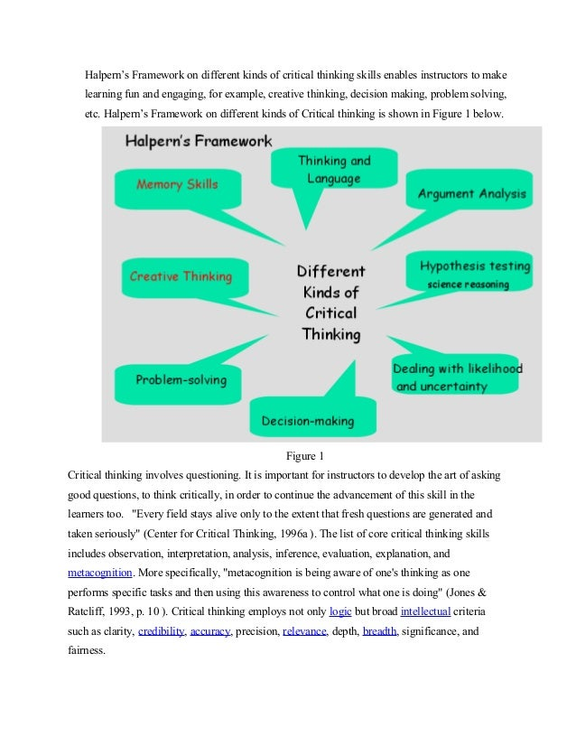 thinking critically about critical thinking halpern A workbook for thought & knowledge, fourth edition by diane f halpern, thinking critically about critical thinking, fourth edition is filled with new.