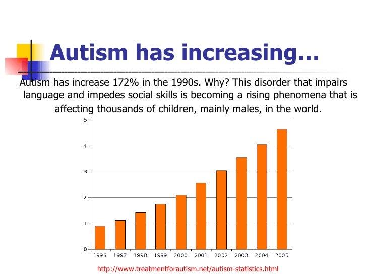 Child with autism autism has increasing freerunsca Choice Image