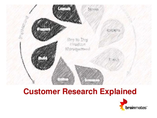 Customer Research Explained