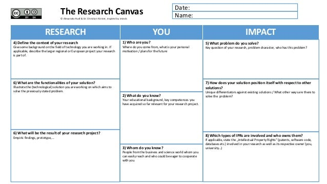 The Research Canvas © Alexandra Rudl & Dr. Christian Förster, inspired by iminds Name: Date: 1) Who are you? Where do you ...